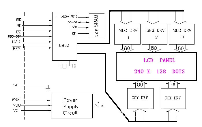 lcd240128液晶屏黄绿膜图形点阵液晶显示屏控制器t可