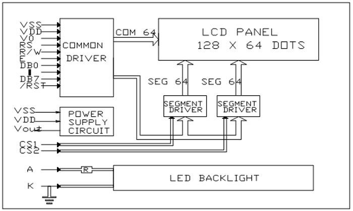 标准工业屏lcd12864液晶屏 不带字库灰屏 质优价廉 控制器ks0108