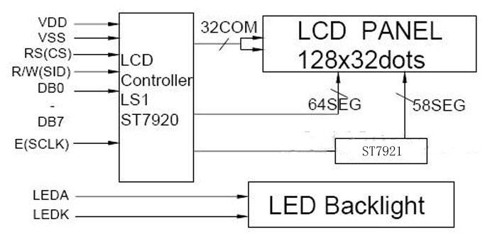 12832液晶显示屏带中文字库st7920 支持串口